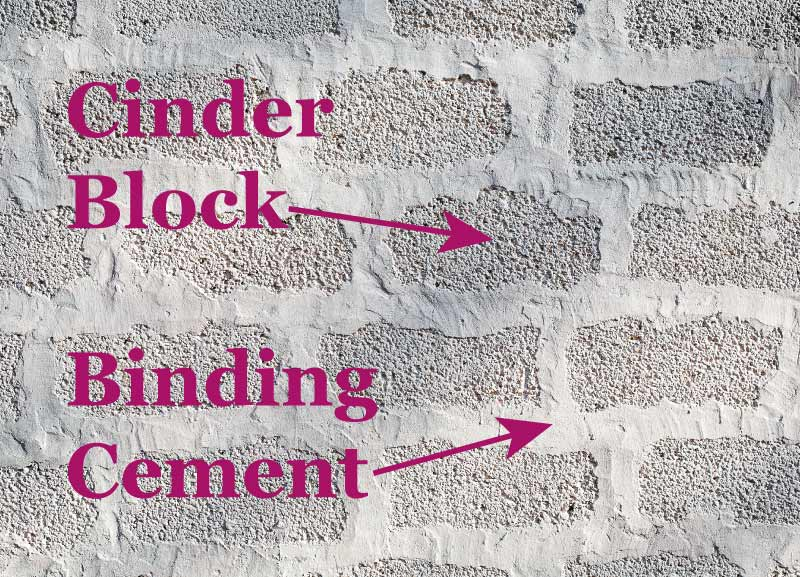 How to Drill into a Cinder Block